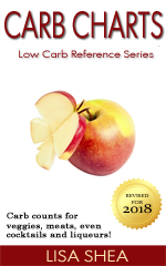 Fruit Carb Charts - Atkins
